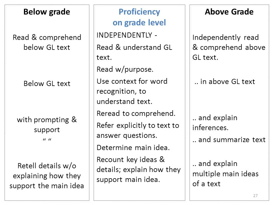 Below grade Read & comprehend below GL text Below GL text with prompting & support Retell details w/o explaining how they support the main idea Above Grade Independently read & comprehend above GL text...