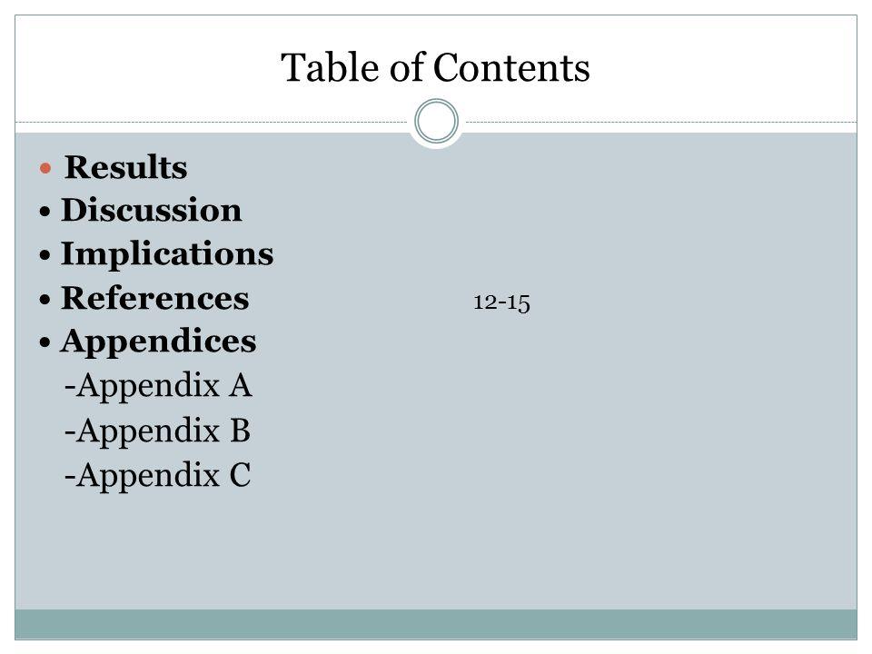 Table of Contents Results Discussion Implications References 12-15 Appendices -Appendix A -Appendix B -Appendix C