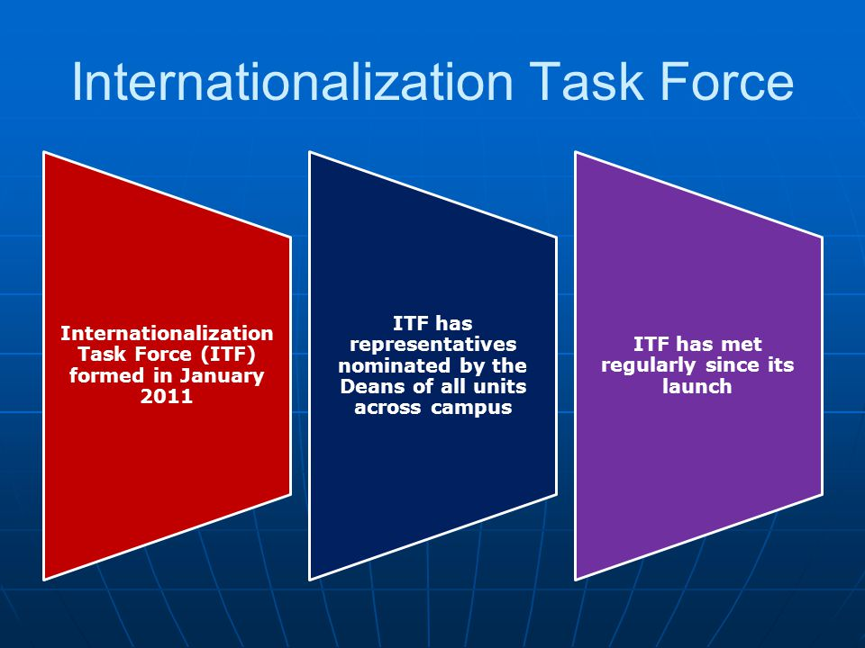 Internationalization Task Force (ITF) formed in January 2011 ITF has representatives nominated by the Deans of all units across campus ITF has met reg