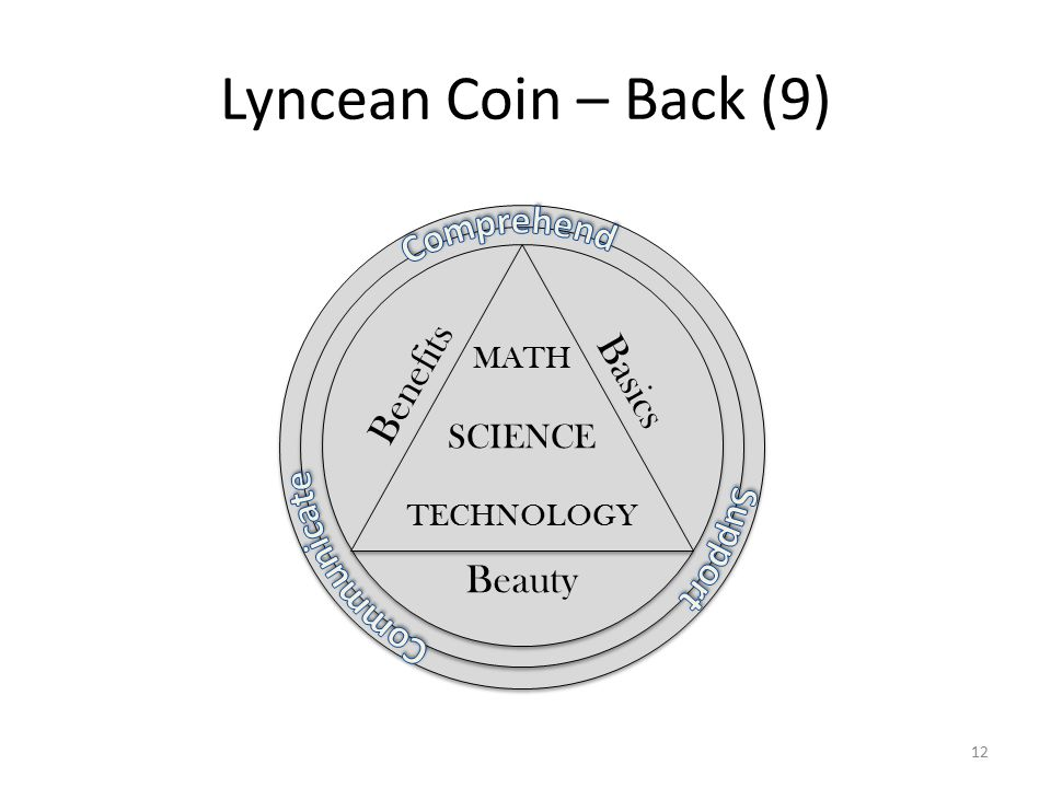 Lyncean Coin – Back (9) 12 MATH SCIENCE TECHNOLOGY Beauty Benefits Basics