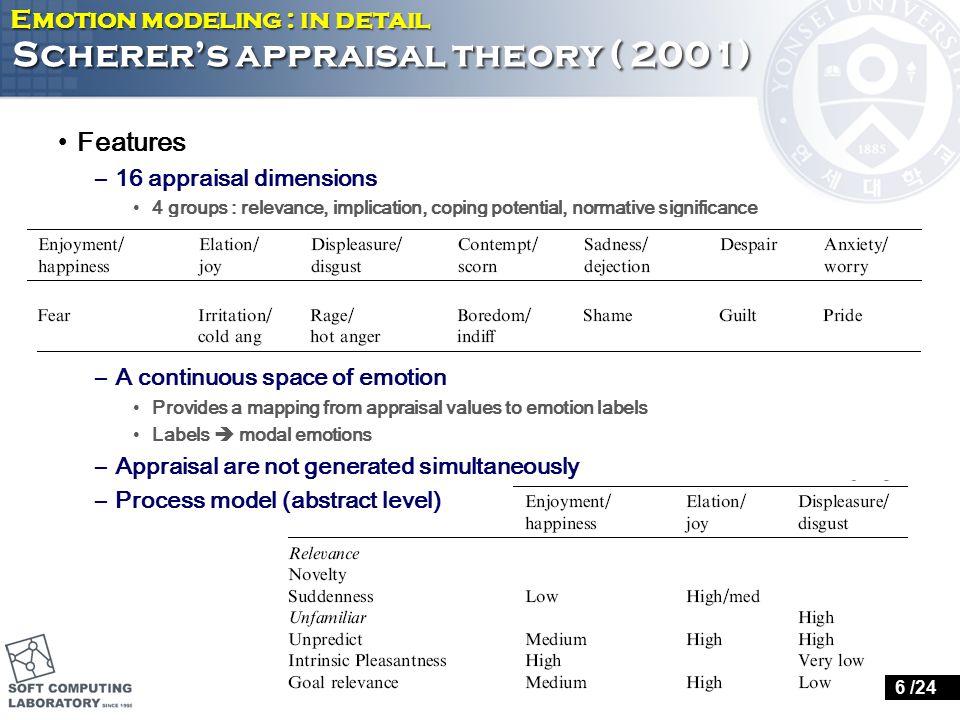Integration : Theory How PEACTIDM + Scherer s appraisal theory 7 /24