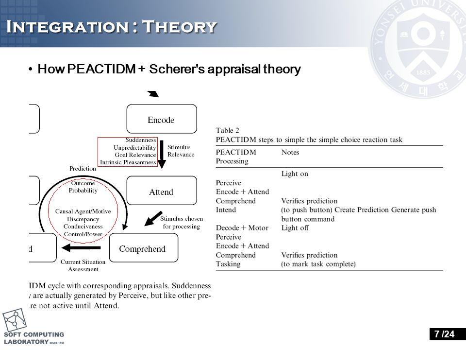 Integration : Theory How PEACTIDM + Scherer's appraisal theory 7 /24