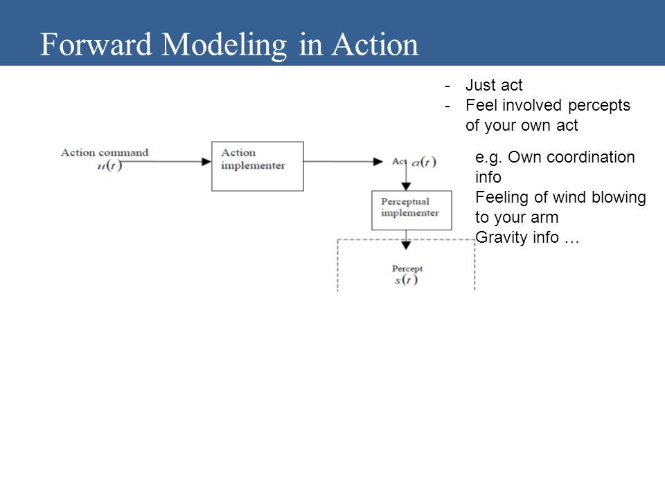 Forward Modeling in Action -Just act -Feel involved percepts of your own act e.g.