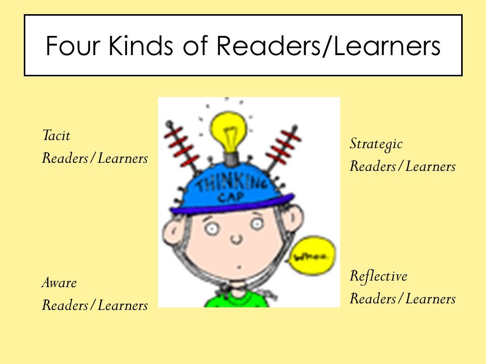 Four Kinds of Readers/Learners Tacit Readers/Learners Aware Readers/Learners Strategic Readers/Learners Reflective Readers/Learners