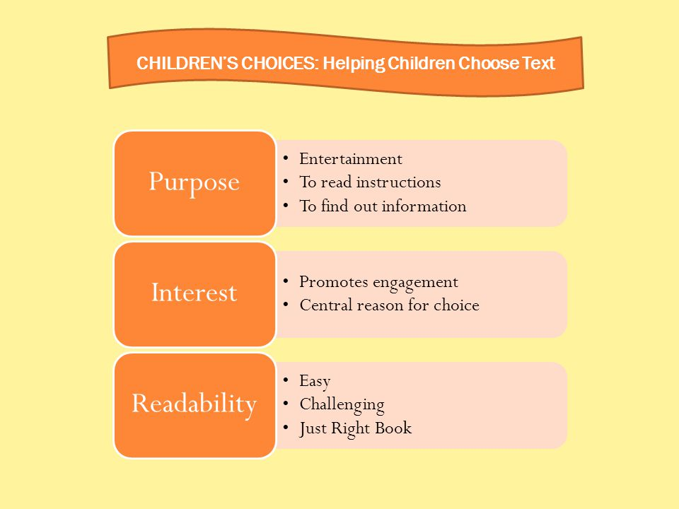 Entertainment To read instructions To find out information Purpose Promotes engagement Central reason for choice Interest Easy Challenging Just Right Book Readability CHILDREN'S CHOICES: Helping Children Choose Text