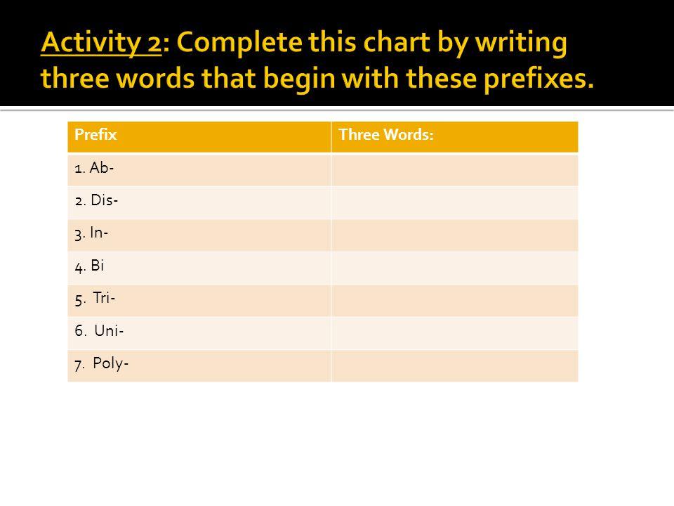 PrefixThree Words: 1. Ab- 2. Dis- 3. In- 4. Bi 5. Tri- 6. Uni- 7. Poly-