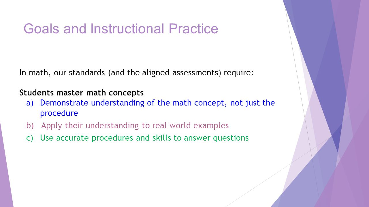In math, our standards (and the aligned assessments) require: Students master math concepts a)Demonstrate understanding of the math concept, not just