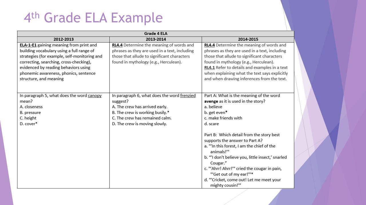 4 th Grade ELA Example