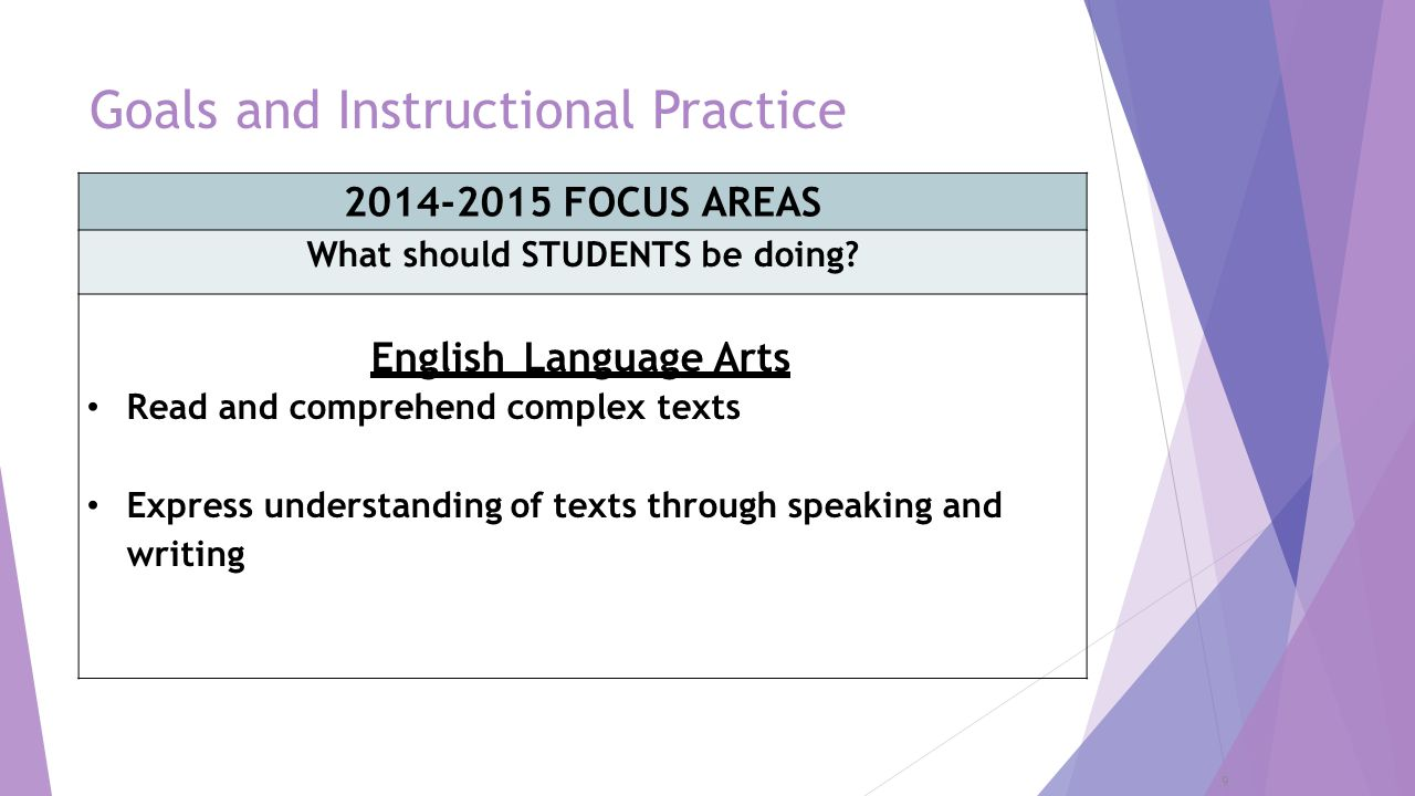 9 Goals and Instructional Practice 2014-2015 FOCUS AREAS What should STUDENTS be doing? English Language Arts Read and comprehend complex texts Expres