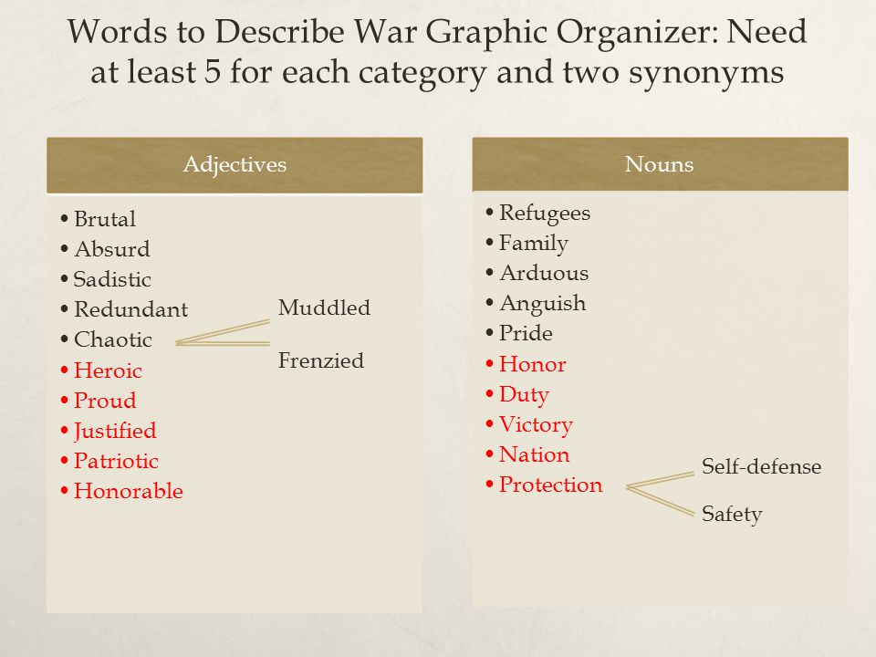 Words to Describe War Graphic Organizer: Need at least 5 for each category and two synonyms Adjectives Brutal Absurd Sadistic Redundant Chaotic Heroic Proud Justified Patriotic Honorable Nouns Refugees Family Arduous Anguish Pride Honor Duty Victory Nation Protection Muddled Frenzied Self-defense Safety