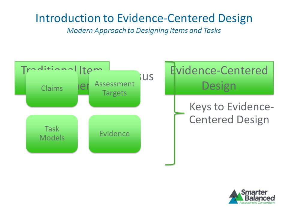 Introduction to Evidence-Centered Design Modern Approach to Designing Items and Tasks Traditional Item Development versus Evidence-Centered Design Key