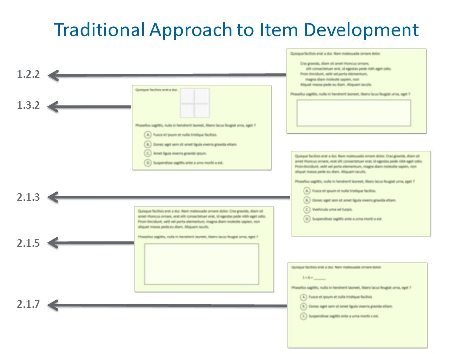 Traditional Approach to Item Development 1.2.2 1.3.2 2.1.3 2.1.5 2.1.7