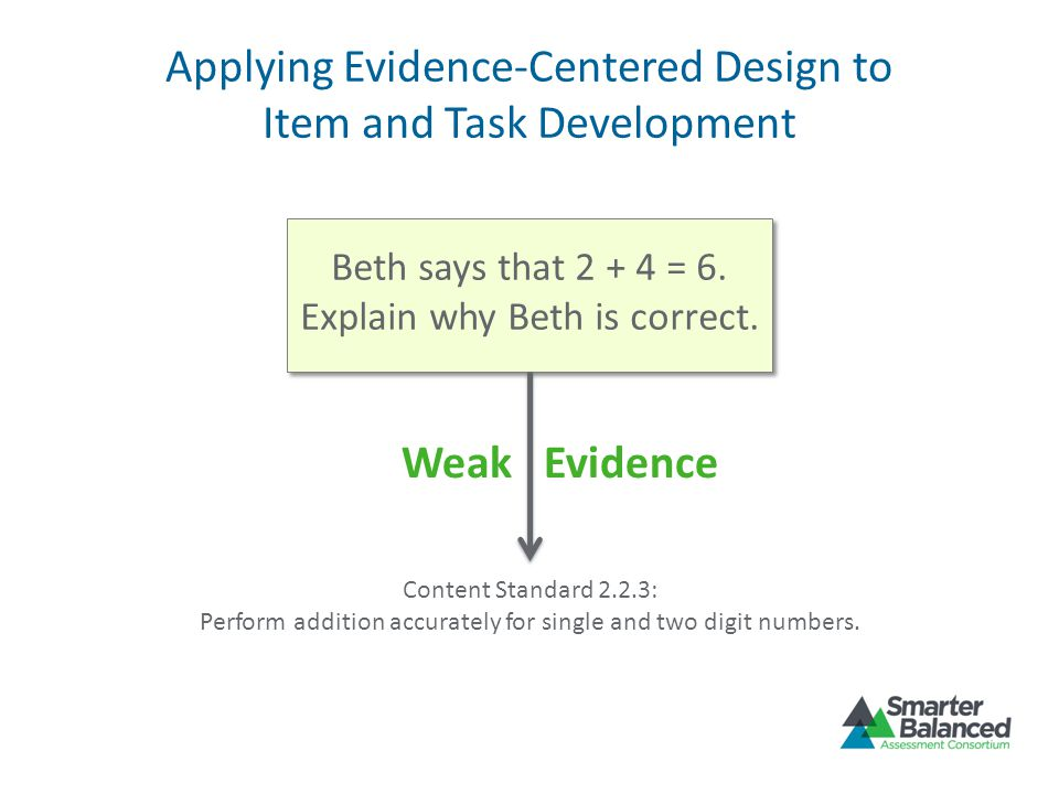 Applying Evidence-Centered Design to Item and Task Development 2 + 4 = ____ Content Standard 2.2.3: Perform addition accurately for single and two digit numbers.