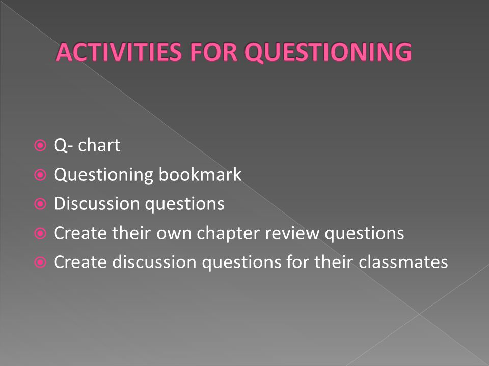  Q- chart  Questioning bookmark  Discussion questions  Create their own chapter review questions  Create discussion questions for their classmates