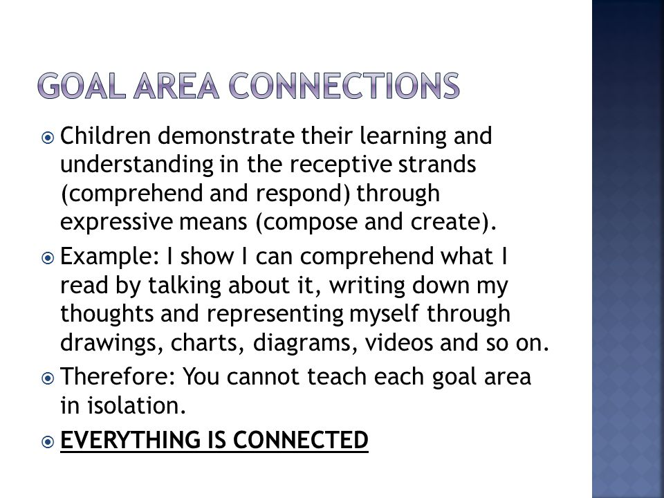  Broaden and deepen students' understanding of themselves, others, life and the world  Language learning happens within a context…we communicate and think about things -not as isolated skills