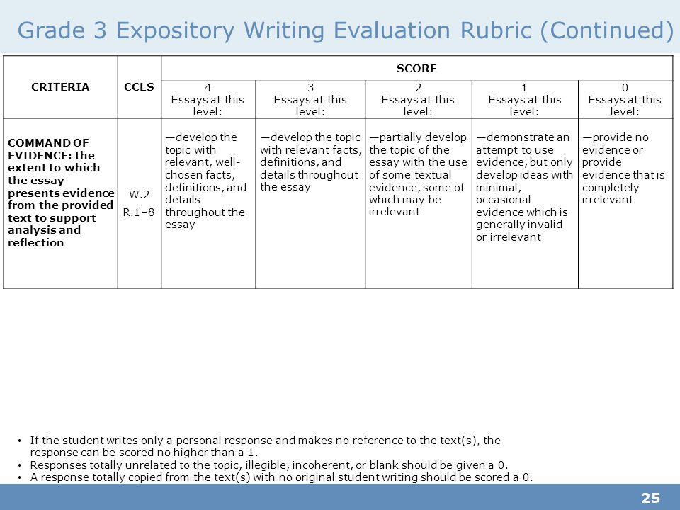 Grade 3 Expository Writing Evaluation Rubric (Continued) 25 CRITERIACCLS SCORE 4 Essays at this level: 3 Essays at this level: 2 Essays at this level: 1 Essays at this level: 0 Essays at this level: COMMAND OF EVIDENCE: the extent to which the essay presents evidence from the provided text to support analysis and reflection W.2 R.1–8 —develop the topic with relevant, well- chosen facts, definitions, and details throughout the essay —develop the topic with relevant facts, definitions, and details throughout the essay —partially develop the topic of the essay with the use of some textual evidence, some of which may be irrelevant —demonstrate an attempt to use evidence, but only develop ideas with minimal, occasional evidence which is generally invalid or irrelevant —provide no evidence or provide evidence that is completely irrelevant If the student writes only a personal response and makes no reference to the text(s), the response can be scored no higher than a 1.