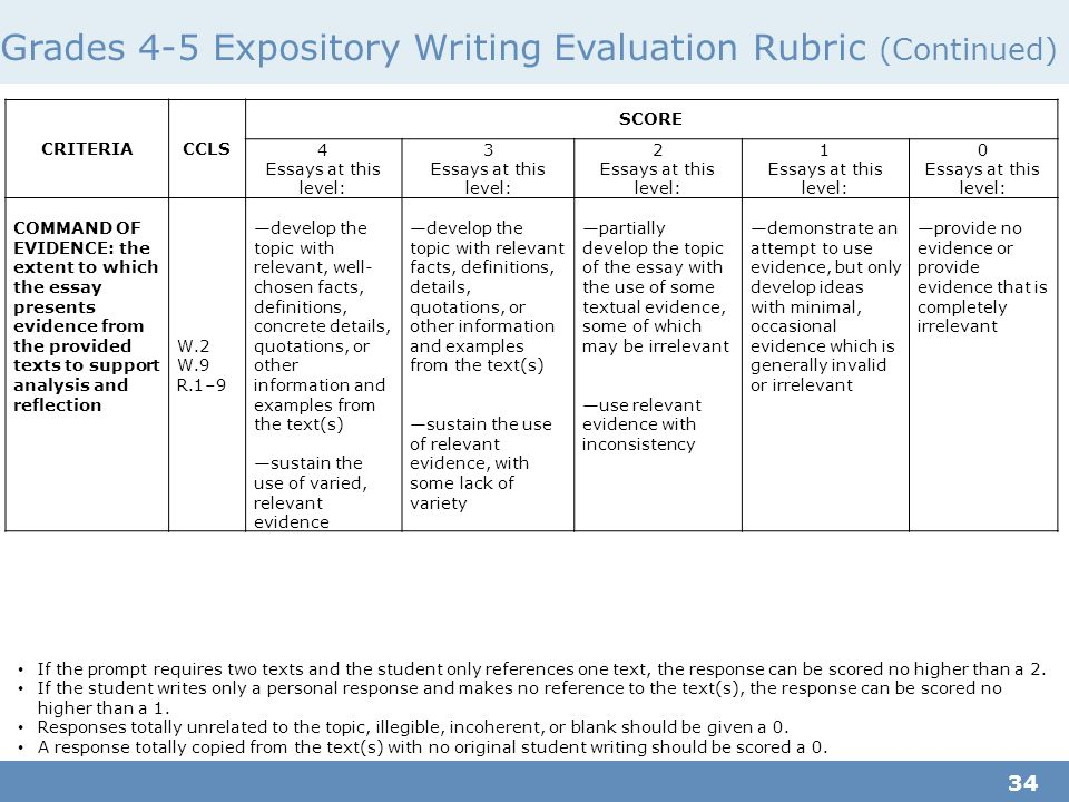 34 CRITERIACCLS SCORE 4 Essays at this level: 3 Essays at this level: 2 Essays at this level: 1 Essays at this level: 0 Essays at this level: COMMAND OF EVIDENCE: the extent to which the essay presents evidence from the provided texts to support analysis and reflection W.2 W.9 R.1–9 —develop the topic with relevant, well- chosen facts, definitions, concrete details, quotations, or other information and examples from the text(s) —sustain the use of varied, relevant evidence —develop the topic with relevant facts, definitions, details, quotations, or other information and examples from the text(s) —sustain the use of relevant evidence, with some lack of variety —partially develop the topic of the essay with the use of some textual evidence, some of which may be irrelevant —use relevant evidence with inconsistency —demonstrate an attempt to use evidence, but only develop ideas with minimal, occasional evidence which is generally invalid or irrelevant —provide no evidence or provide evidence that is completely irrelevant If the prompt requires two texts and the student only references one text, the response can be scored no higher than a 2.