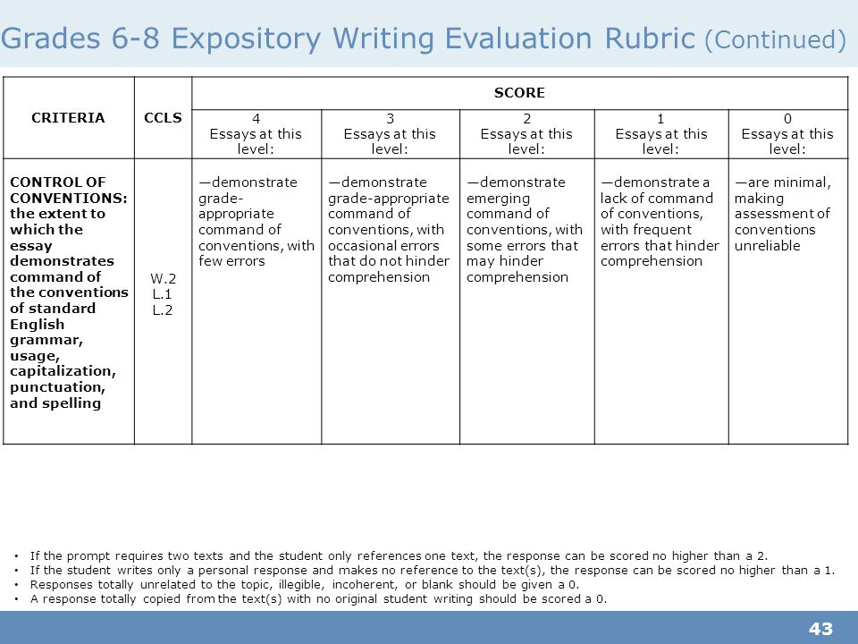 Viewing        of       results for essay writing rubrics personal