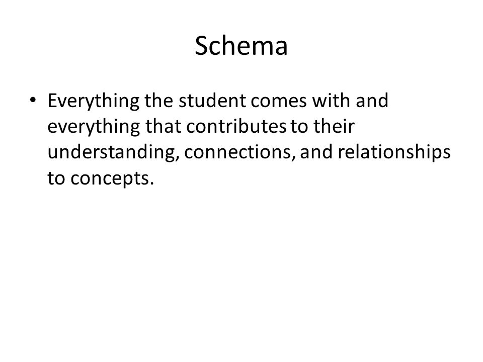 Schema Everything the student comes with and everything that contributes to their understanding, connections, and relationships to concepts.