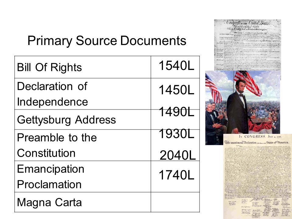 Primary Source Documents Bill Of Rights Declaration of Independence Gettysburg Address Preamble to the Constitution Emancipation Proclamation Magna Carta 1540L 1450L 1490L 1930L 2040L 1740L