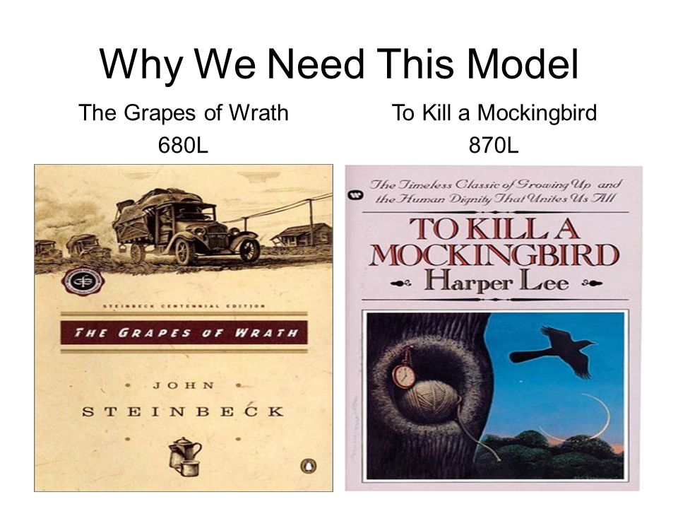 Why We Need This Model The Grapes of Wrath 680L To Kill a Mockingbird 870L