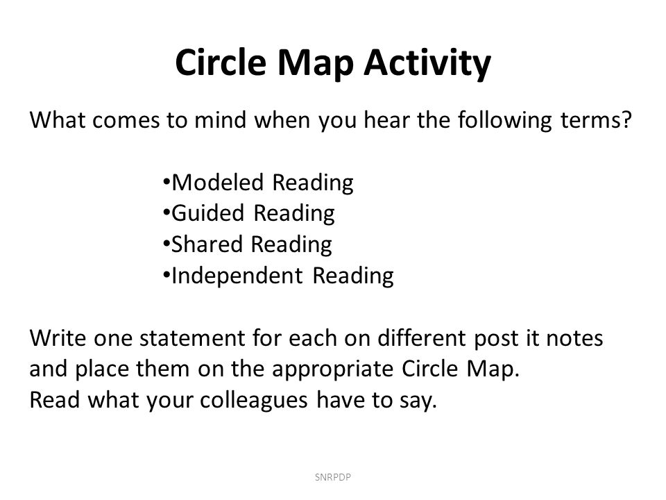 Circle Map Activity What comes to mind when you hear the following terms? Modeled Reading Guided Reading Shared Reading Independent Reading Write one