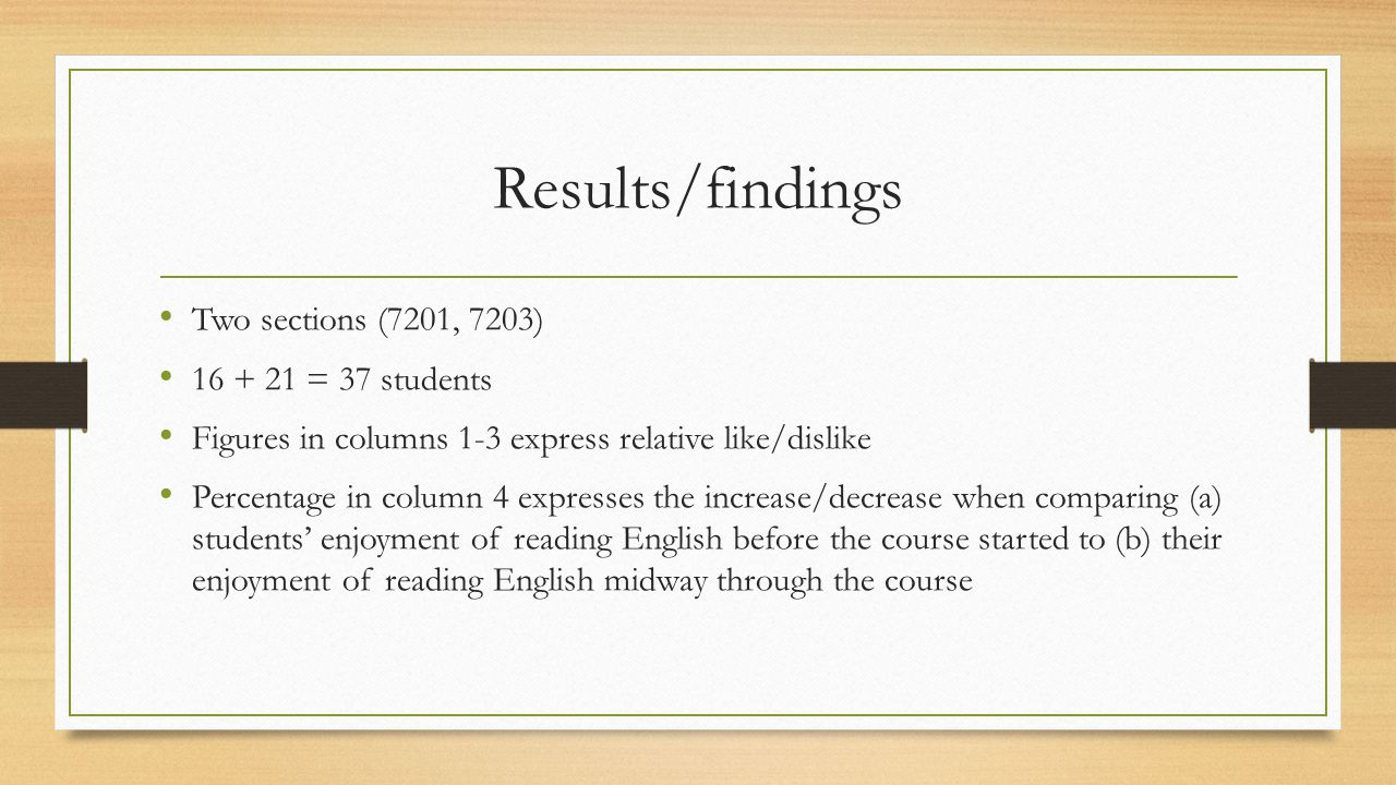 Results/findings Two sections (7201, 7203) 16 + 21 = 37 students Figures in columns 1-3 express relative like/dislike Percentage in column 4 expresses the increase/decrease when comparing (a) students' enjoyment of reading English before the course started to (b) their enjoyment of reading English midway through the course