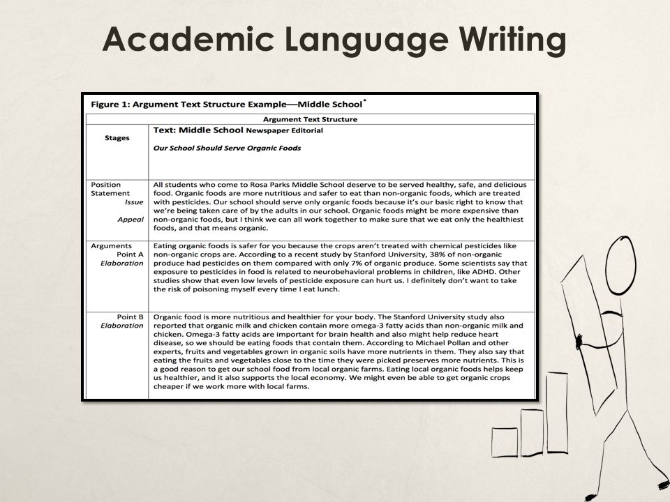 Academic Language Writing