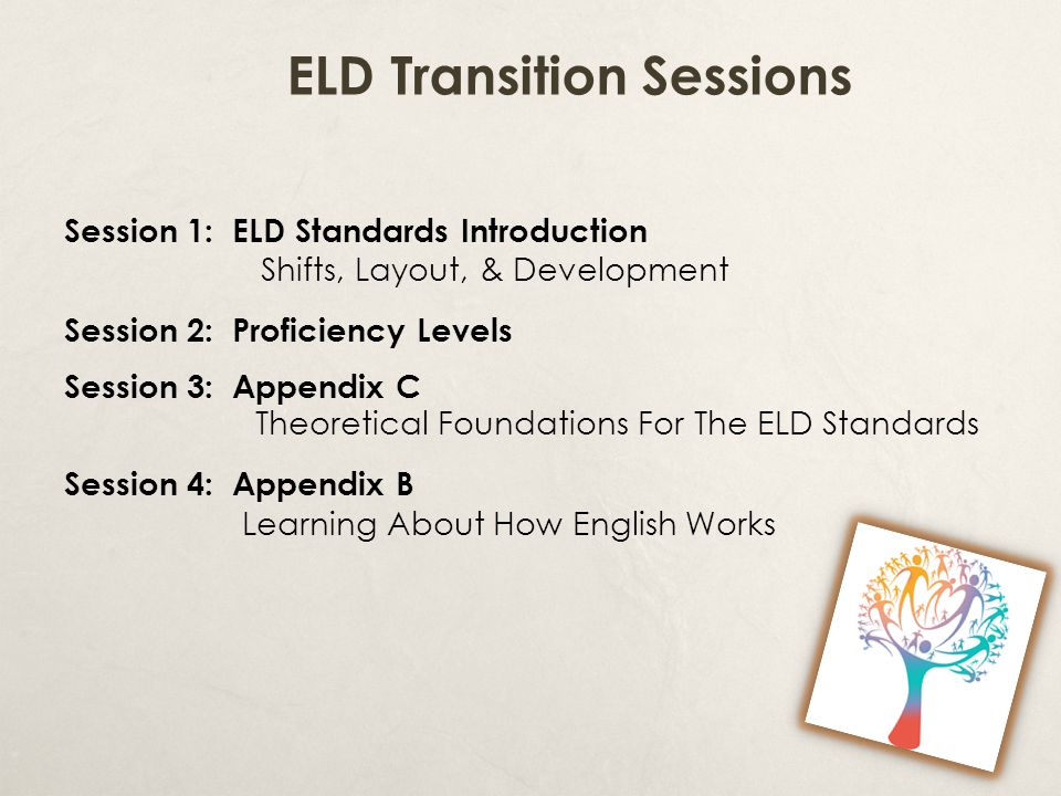 ELD Transition Sessions Session 1: ELD Standards Introduction Shifts, Layout, & Development Session 2: Proficiency Levels Session 3: Appendix C Theoretical Foundations For The ELD Standards Session 4: Appendix B Learning About How English Works