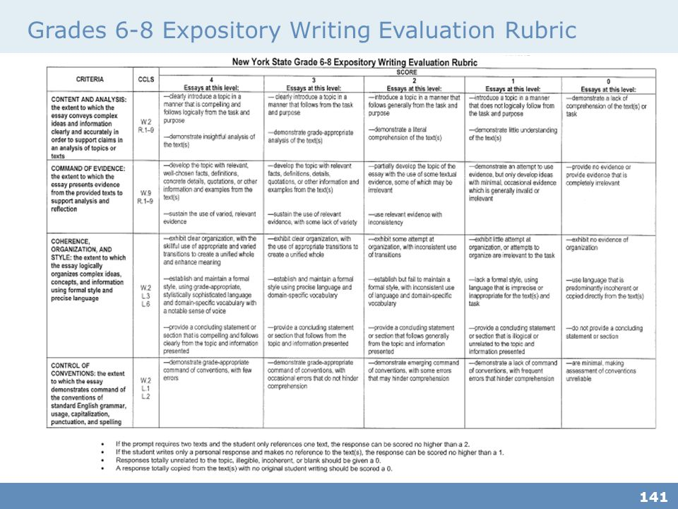 141 Grades 6-8 Expository Writing Evaluation Rubric