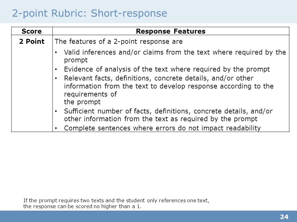 2-point Rubric: Short-response 24 ScoreResponse Features 2 PointThe features of a 2-point response are Valid inferences and/or claims from the text where required by the prompt Evidence of analysis of the text where required by the prompt Relevant facts, definitions, concrete details, and/or other information from the text to develop response according to the requirements of the prompt Sufficient number of facts, definitions, concrete details, and/or other information from the text as required by the prompt Complete sentences where errors do not impact readability If the prompt requires two texts and the student only references one text, the response can be scored no higher than a 1.