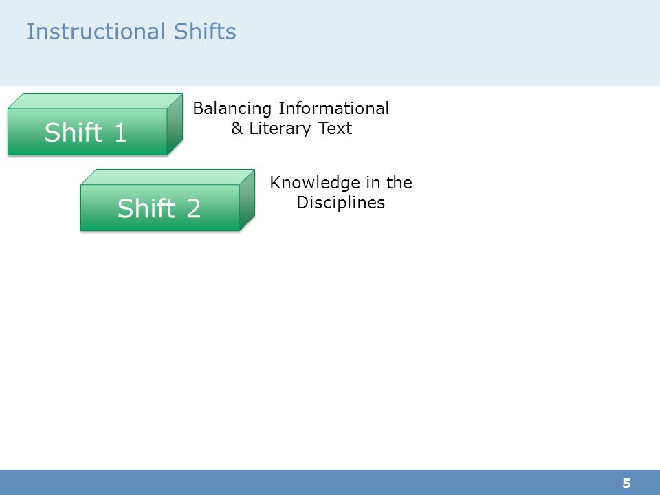 Shift 2 Instructional Shifts 5 Shift 1 Balancing Informational & Literary Text Knowledge in the Disciplines