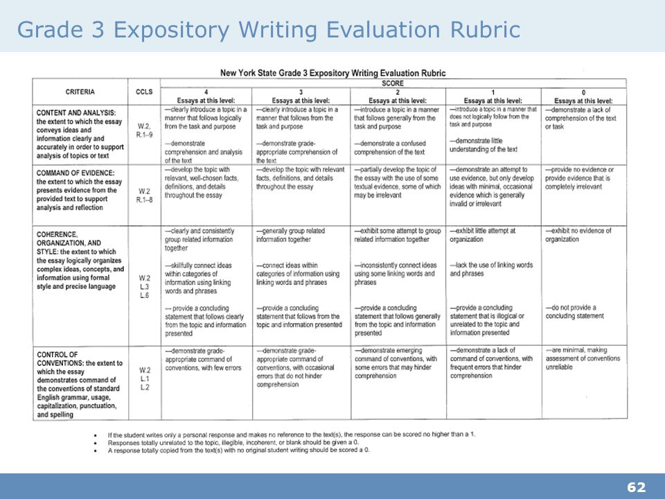 Grade 3 Expository Writing Evaluation Rubric 62