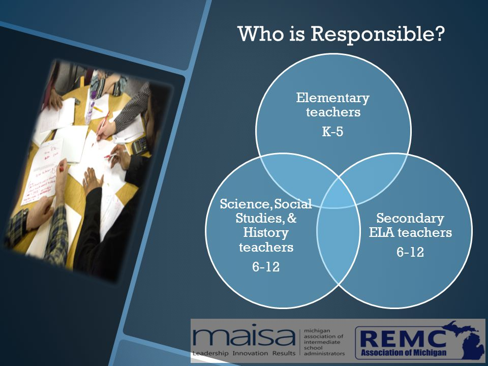 Elementary teachers K-5 Secondary ELA teachers 6-12 Science, Social Studies, & History teachers 6-12 Who is Responsible