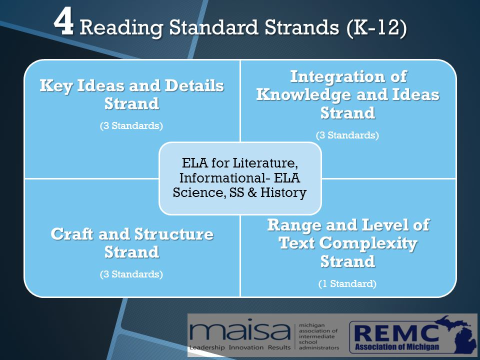 Figure 3: Text Complexity Grade Bands and Associated Lexile Ranges (in Lexiles) Text Complexity Grade Band in the Standards Old Lexile Ranges Lexile Ranges Aligned to CCR expectations K–1N/A 2–3450–725450–790 4–5645–845770–980 6–8860–1010955–1155 9–10960–11151080–1305 11–CCR1070–12201215–1355