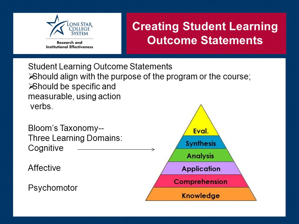 Creating Student Learning Outcome Statements Student Learning Outcome Statements  Should align with the purpose of the program or the course;  Should be specific and measurable, using action verbs.