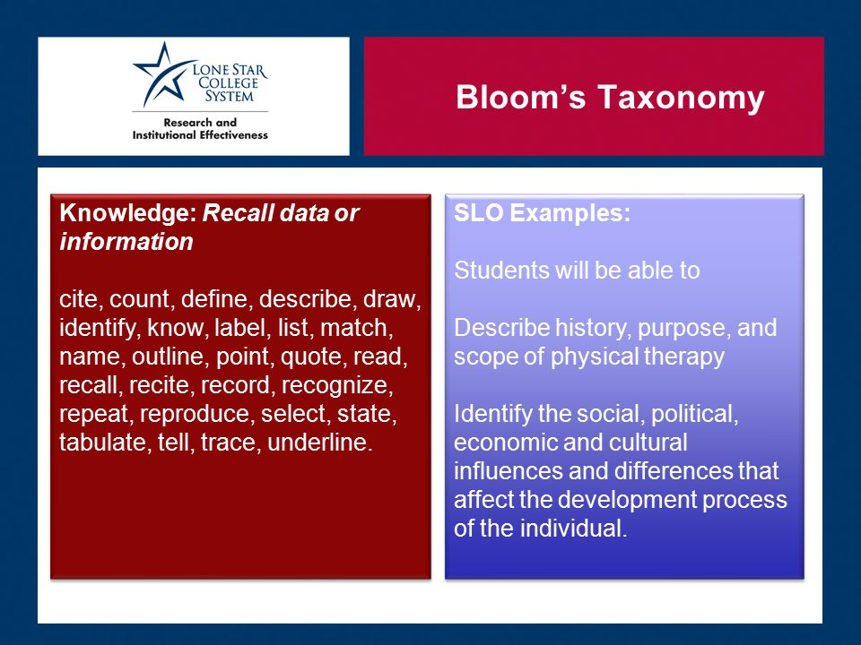 Bloom's Taxonomy Knowledge: Recall data or information cite, count, define, describe, draw, identify, know, label, list, match, name, outline, point, quote, read, recall, recite, record, recognize, repeat, reproduce, select, state, tabulate, tell, trace, underline.