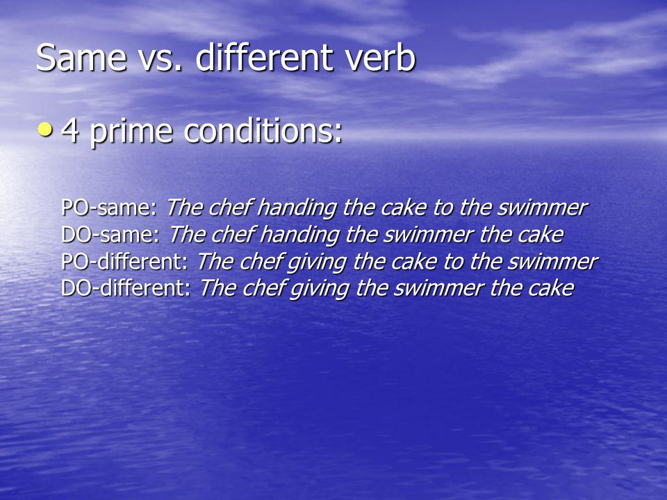 Same vs.