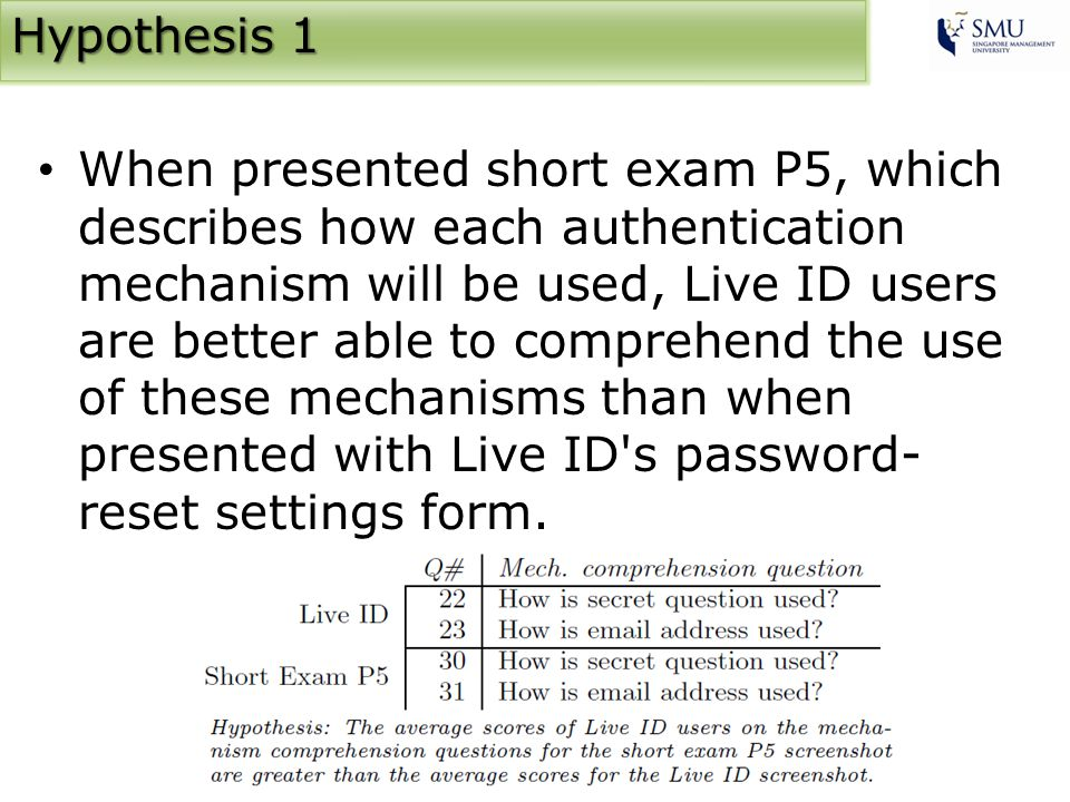 Hypothesis 1 When presented short exam P5, which describes how each authentication mechanism will be used, Live ID users are better able to comprehend the use of these mechanisms than when presented with Live ID s password- reset settings form.