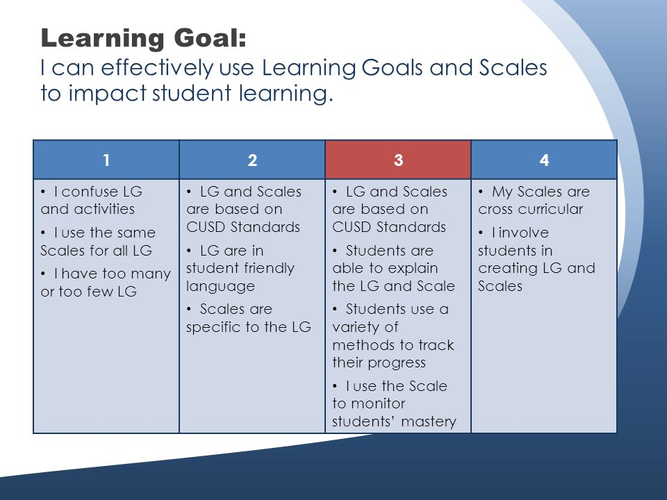 Learning Goal: I can effectively use Learning Goals and Scales to impact student learning.