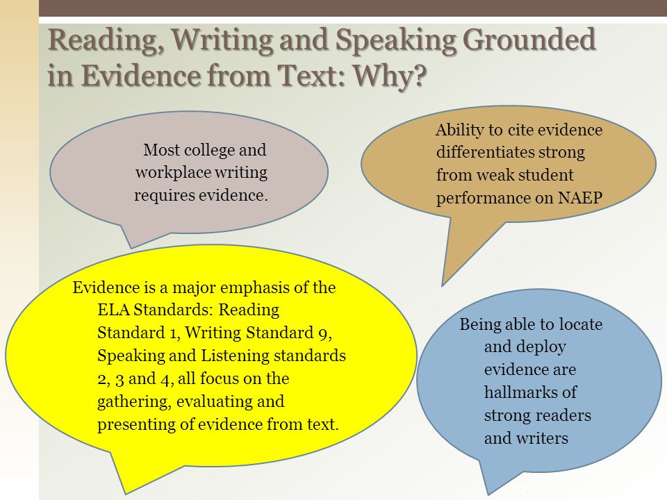 Reading, Writing and Speaking Grounded in Evidence from Text: Why? 12 Ability to cite evidence differentiates strong from weak student performance on
