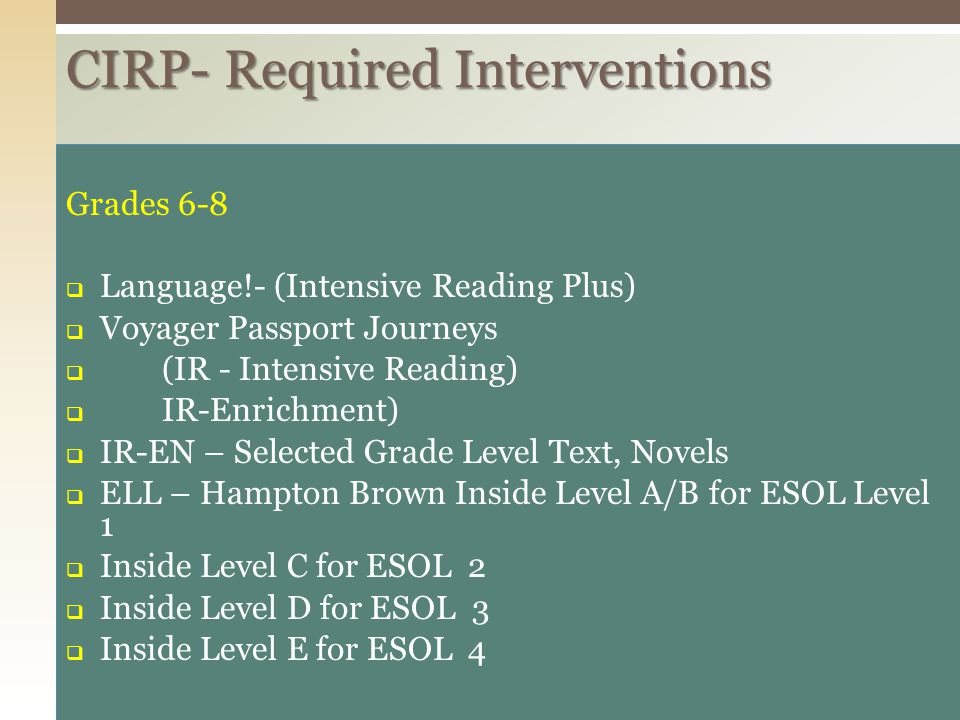 CIRP- Required Interventions Grades 6-8  Language!- (Intensive Reading Plus)  Voyager Passport Journeys  (IR - Intensive Reading)  IR-Enrichment)  IR-EN – Selected Grade Level Text, Novels  ELL – Hampton Brown Inside Level A/B for ESOL Level 1  Inside Level C for ESOL 2  Inside Level D for ESOL 3  Inside Level E for ESOL 4