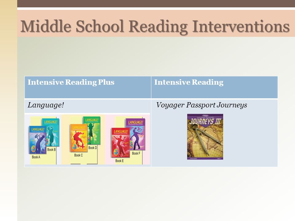 Middle School Reading Interventions Intensive Reading PlusIntensive Reading Language! Voyager Passport Journeys
