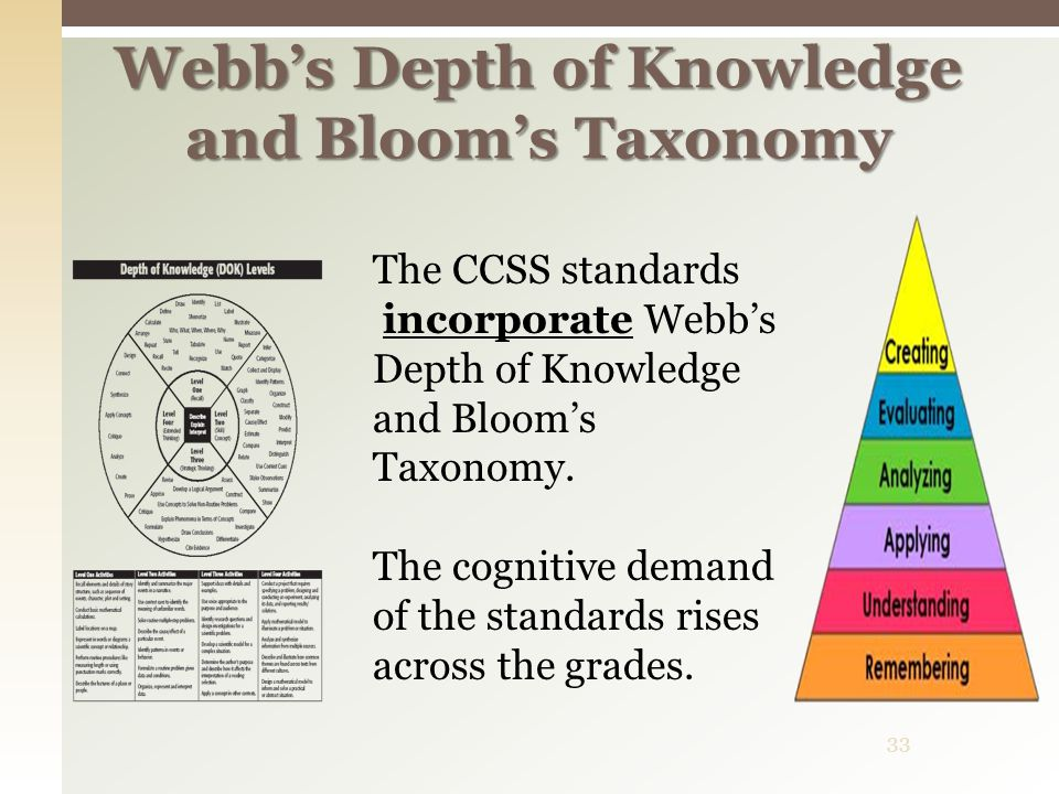 Webb's Depth of Knowledge and Bloom's Taxonomy The CCSS standards incorporate Webb's Depth of Knowledge and Bloom's Taxonomy.