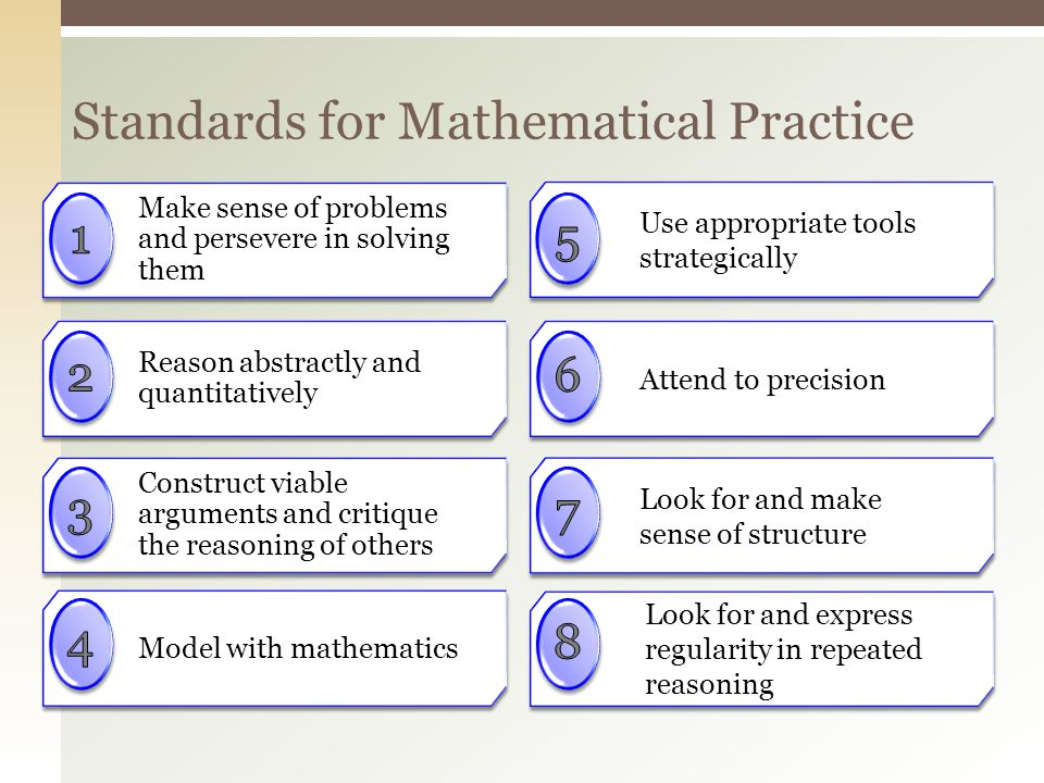 Use appropriate tools strategically Attend to precision Look for and make sense of structure Look for and express regularity in repeated reasoning Standards for Mathematical Practice Make sense of problems and persevere in solving them Reason abstractly and quantitatively Construct viable arguments and critique the reasoning of others Model with mathematics 49