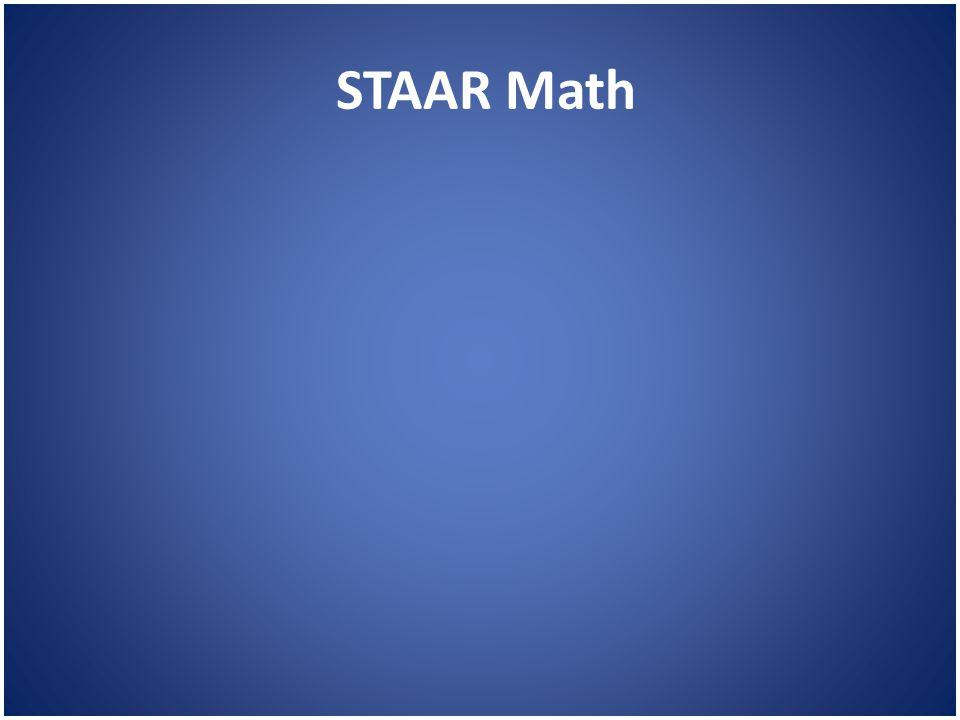 STAAR Math