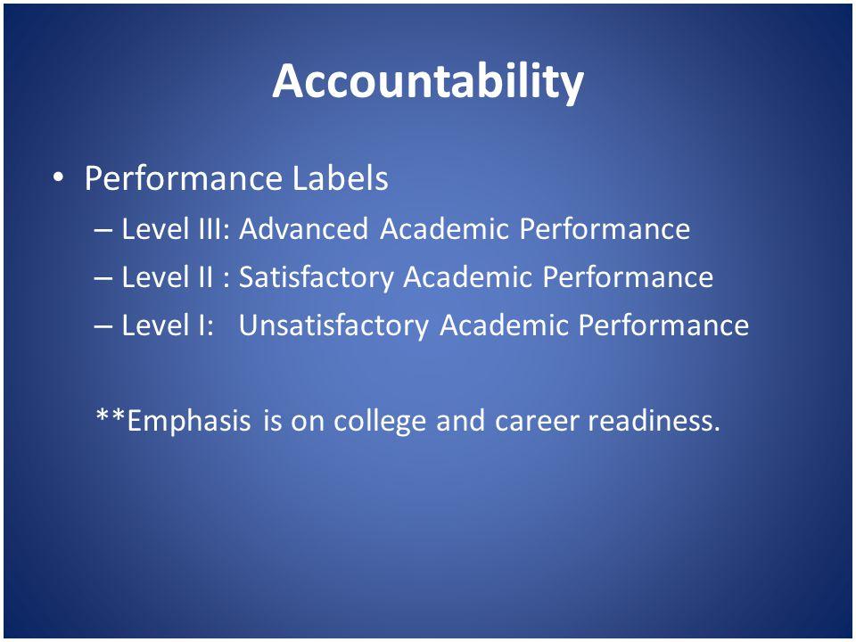 Accountability Performance Labels – Level III: Advanced Academic Performance – Level II : Satisfactory Academic Performance – Level I: Unsatisfactory