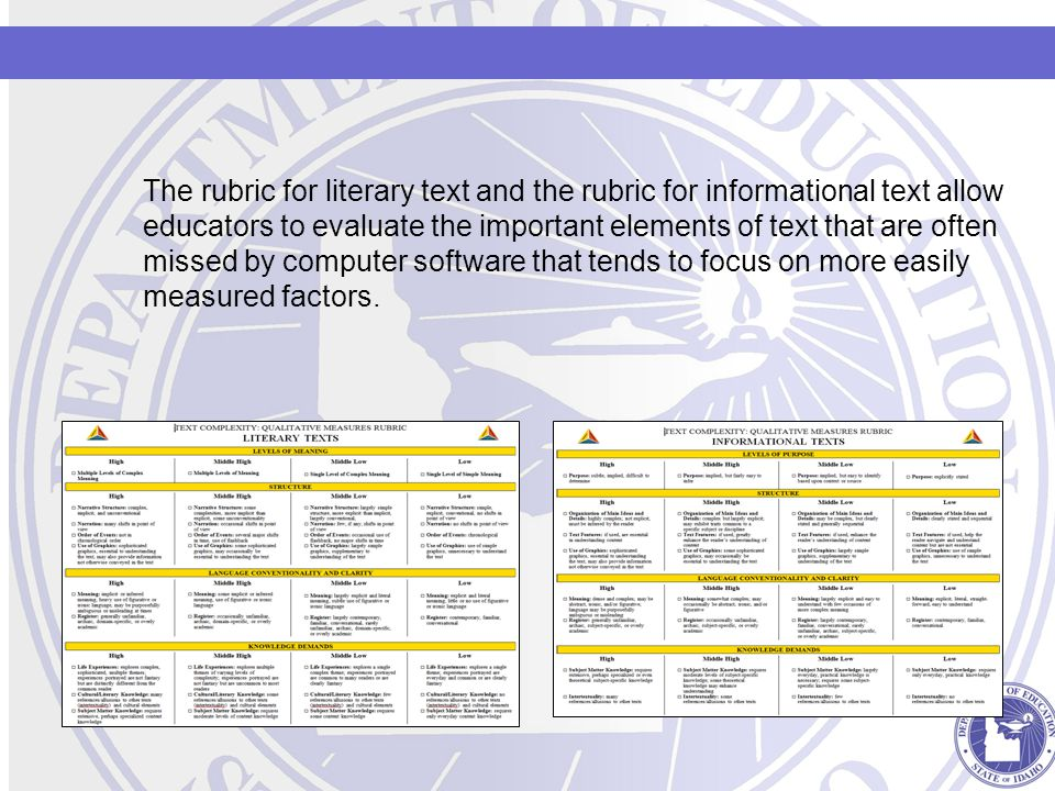 The rubric for literary text and the rubric for informational text allow educators to evaluate the important elements of text that are often missed by computer software that tends to focus on more easily measured factors.