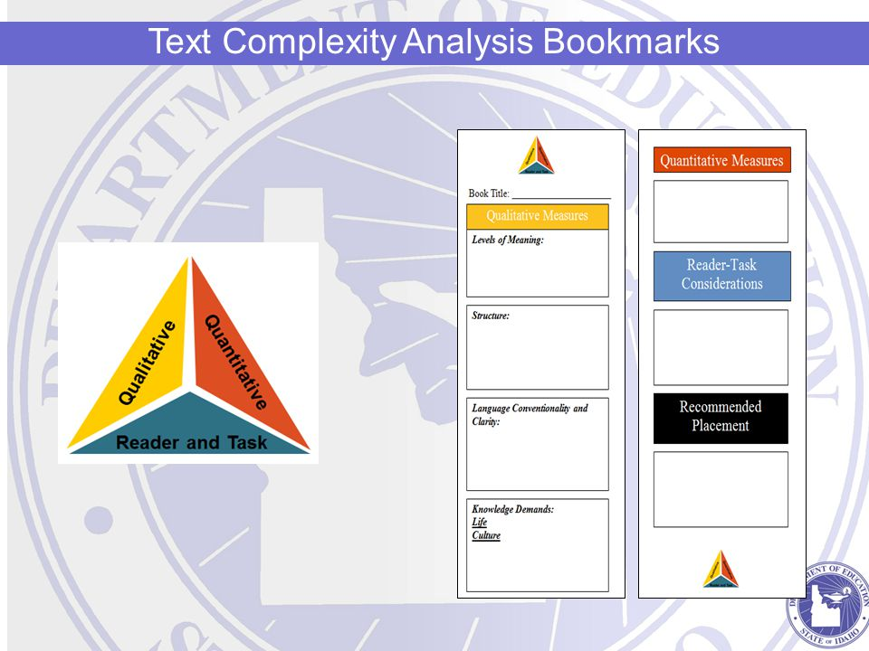 Text Complexity Analysis Bookmarks