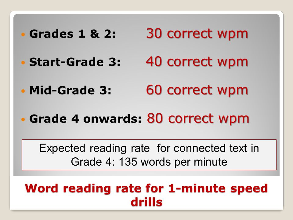 Effective instruction for reading fluency Help develop automatic word recognition ◦1-minute speed drills for reading word list Provide an explicit model of fluent reading ◦Model reading, echo reading, choral reading Multiple readings (3 to 4) of text with corrective feedback on missed words Explicit instruction & practice in recognizing larger orthographic units Establish performance criteria for reading fluency & monitor progress ◦e.g., 40% higher than current reading rate